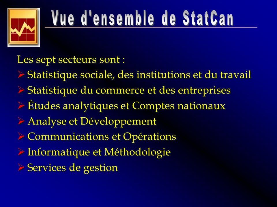 Les sept secteurs sont : Statistique sociale, des institutions et du travail Statistique du commerce et des entreprises Études analytiques et Comptes