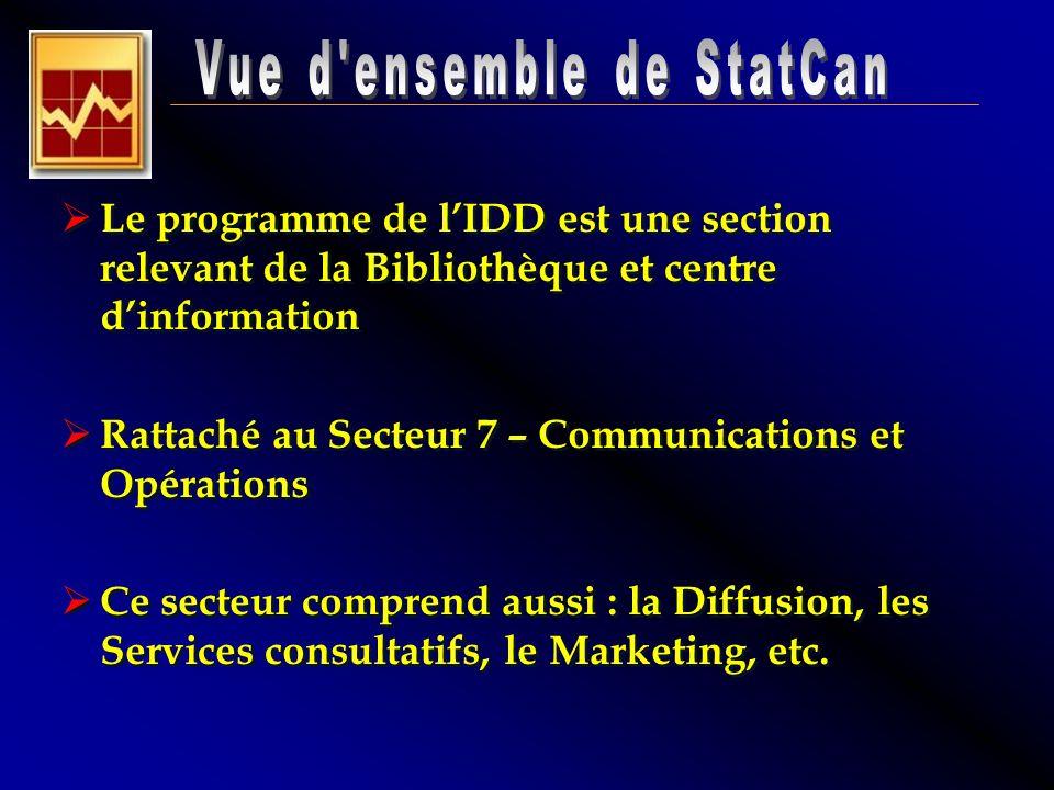Le programme de lIDD est une section relevant de la Bibliothèque et centre dinformation Rattaché au Secteur 7 – Communications et Opérations Ce secteu