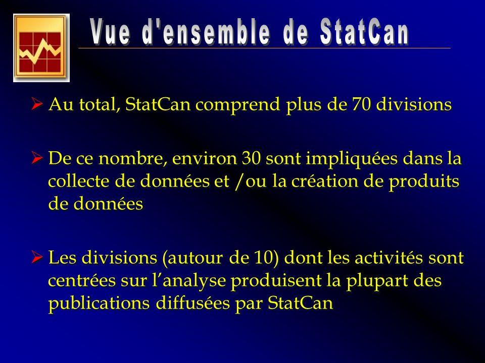 Au total, StatCan comprend plus de 70 divisions De ce nombre, environ 30 sont impliquées dans la collecte de données et /ou la création de produits de