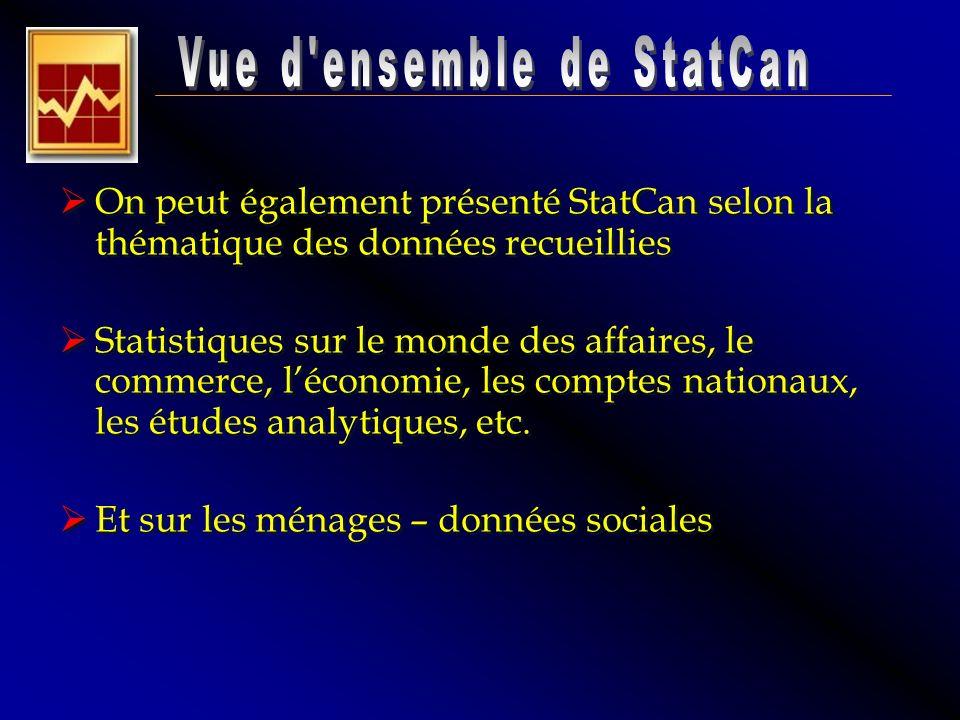 On peut également présenté StatCan selon la thématique des données recueillies Statistiques sur le monde des affaires, le commerce, léconomie, les com