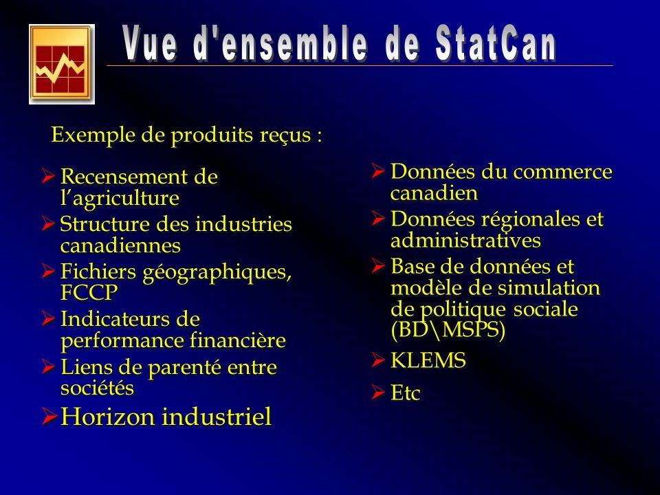 Données du commerce canadien Données régionales et administratives Base de données et modèle de simulation de politique sociale (BD\MSPS) KLEMS Etc Do