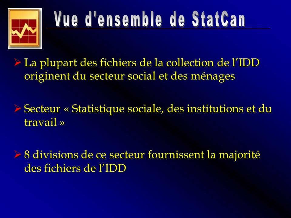 La plupart des fichiers de la collection de lIDD originent du secteur social et des ménages Secteur « Statistique sociale, des institutions et du trav