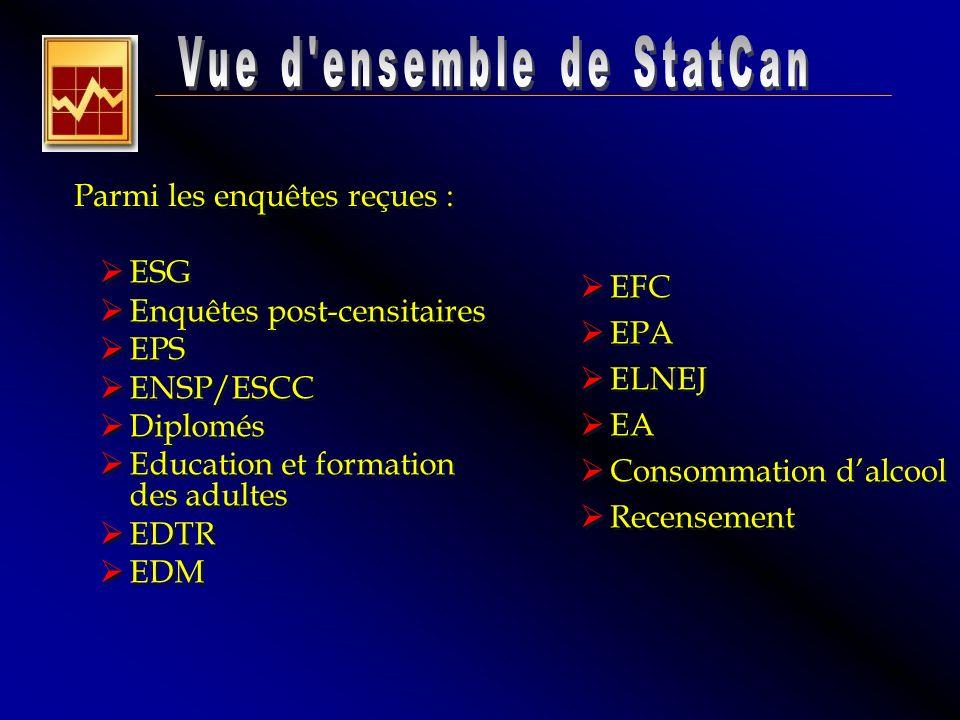 EFC EPA ELNEJ EA Consommation dalcool Recensement EFC EPA ELNEJ EA Consommation dalcool Recensement Parmi les enquêtes reçues : ESG Enquêtes post-cens