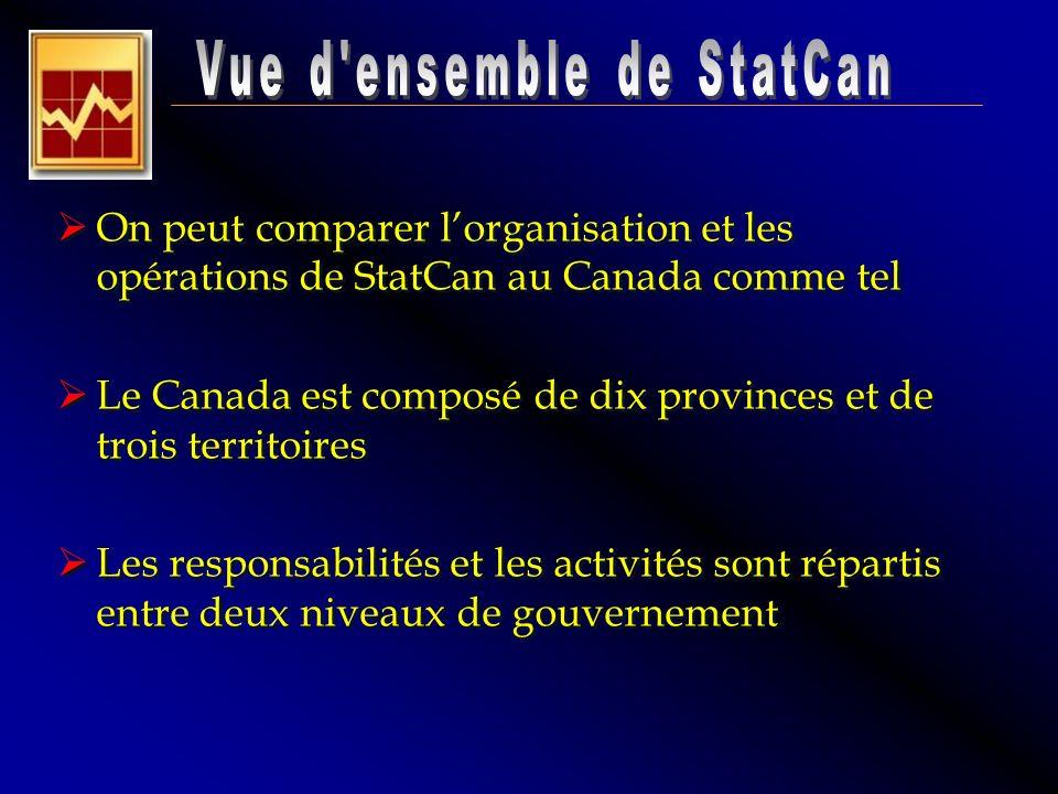 On peut comparer lorganisation et les opérations de StatCan au Canada comme tel Le Canada est composé de dix provinces et de trois territoires Les res