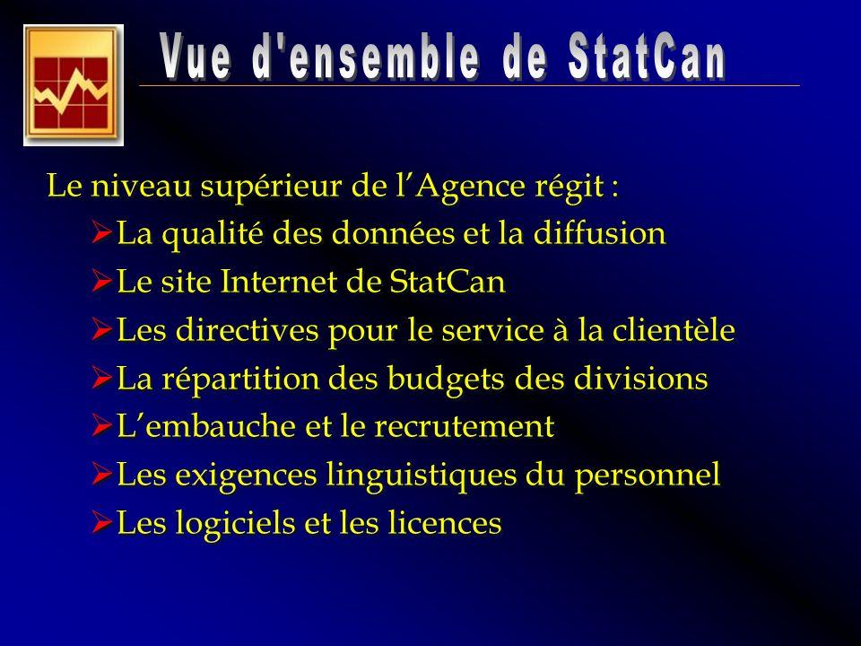 Le niveau supérieur de lAgence régit : La qualité des données et la diffusion Le site Internet de StatCan Les directives pour le service à la clientèl