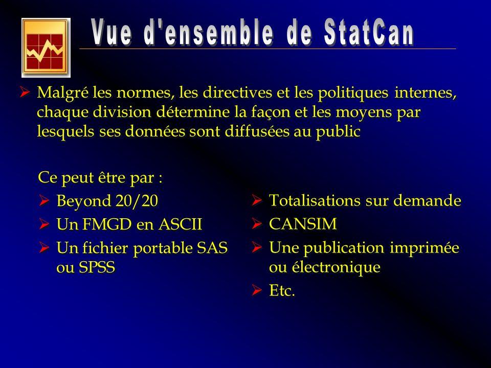 Totalisations sur demande CANSIM Une publication imprimée ou électronique Etc. Totalisations sur demande CANSIM Une publication imprimée ou électroniq