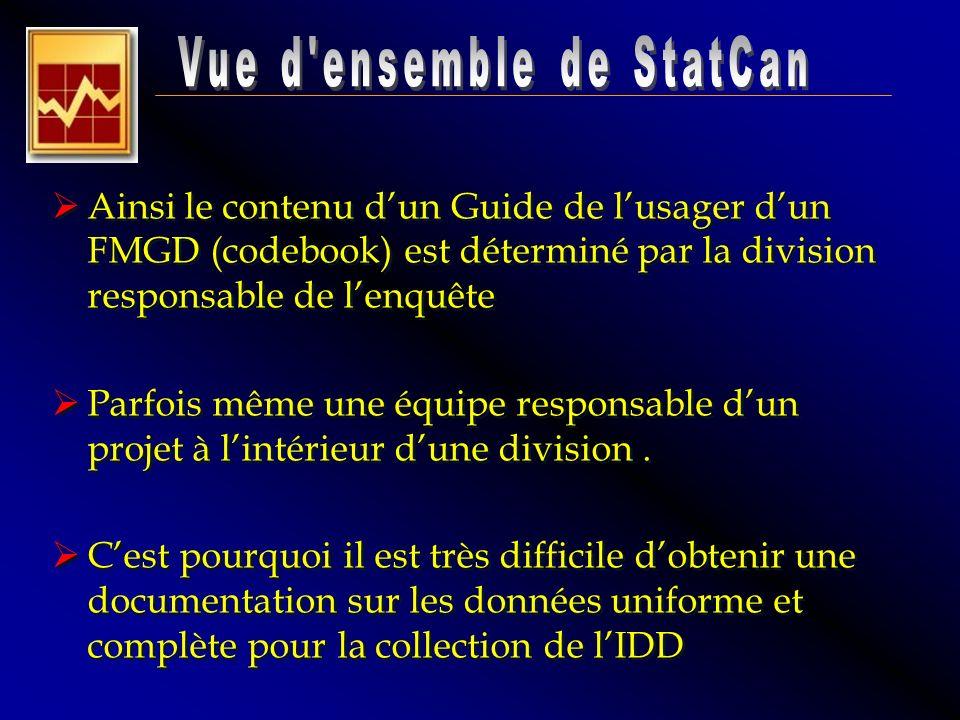 Ainsi le contenu dun Guide de lusager dun FMGD (codebook) est déterminé par la division responsable de lenquête Parfois même une équipe responsable du