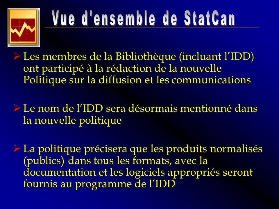 Les membres de la Bibliothèque (incluant lIDD) ont participé à la rédaction de la nouvelle Politique sur la diffusion et les communications Le nom de