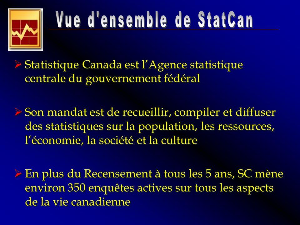 Statistique Canada est lAgence statistique centrale du gouvernement fédéral Son mandat est de recueillir, compiler et diffuser des statistiques sur la