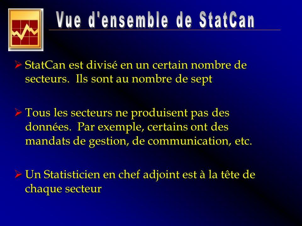StatCan est divisé en un certain nombre de secteurs. Ils sont au nombre de sept Tous les secteurs ne produisent pas des données. Par exemple, certains