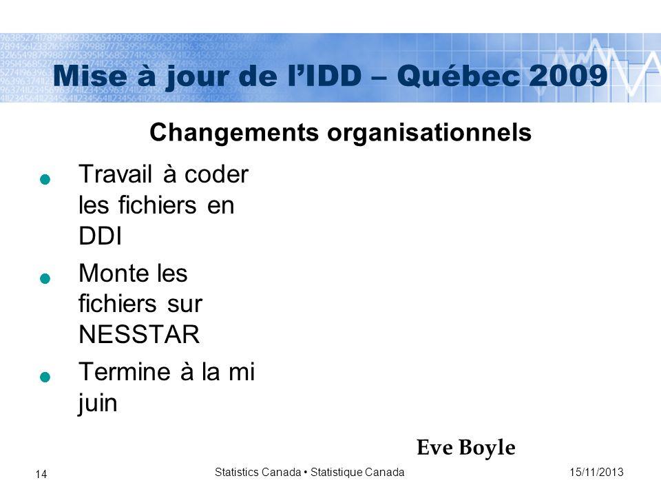15/11/2013 Statistics Canada Statistique Canada 14 Mise à jour de lIDD – Québec 2009 Travail à coder les fichiers en DDI Monte les fichiers sur NESSTAR Termine à la mi juin Changements organisationnels Eve Boyle