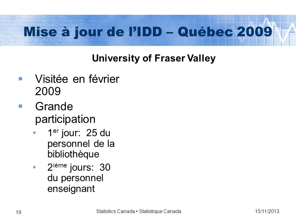 15/11/2013 Statistics Canada Statistique Canada 19 Mise à jour de lIDD – Québec 2009 Visitée en février 2009 Grande participation 1 er jour: 25 du personnel de la bibliothèque 2 ième jours: 30 du personnel enseignant University of Fraser Valley