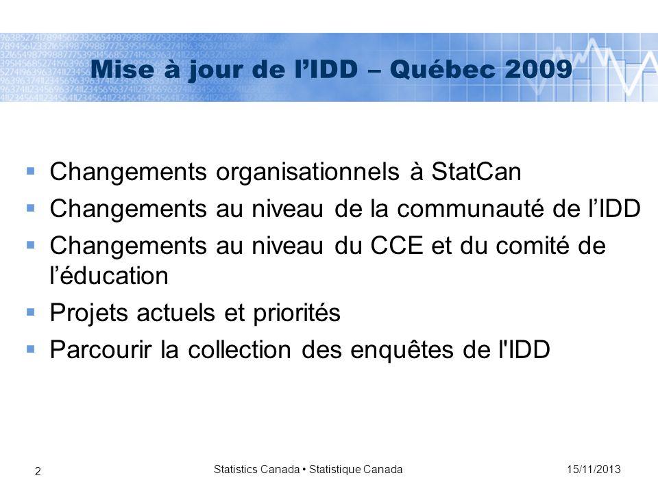 15/11/2013 Statistics Canada Statistique Canada 3 Mise à jour de lIDD – Québec 2009 Demeure notre chef statisticien Changements organisationnels Dr.