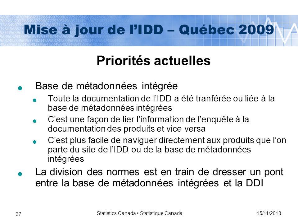 15/11/2013 Statistics Canada Statistique Canada 37 Mise à jour de lIDD – Québec 2009 Base de métadonnées intégrée Toute la documentation de lIDD a été tranférée ou liée à la base de métadonnées intégrées Cest une façon de lier linformation de lenquête à la documentation des produits et vice versa Cest plus facile de naviguer directement aux produits que lon parte du site de lIDD ou de la base de métadonnées intégrées La division des normes est en train de dresser un pont entre la base de métadonnées intégrées et la DDI Priorités actuelles