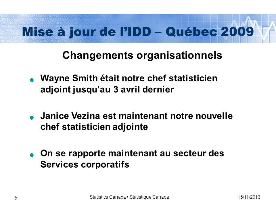 15/11/2013 Statistics Canada Statistique Canada 5 Mise à jour de lIDD – Québec 2009 Changements organisationnels Wayne Smith était notre chef statisticien adjoint jusquau 3 avril dernier Janice Vezina est maintenant notre nouvelle chef statisticien adjointe On se rapporte maintenant au secteur des Services corporatifs