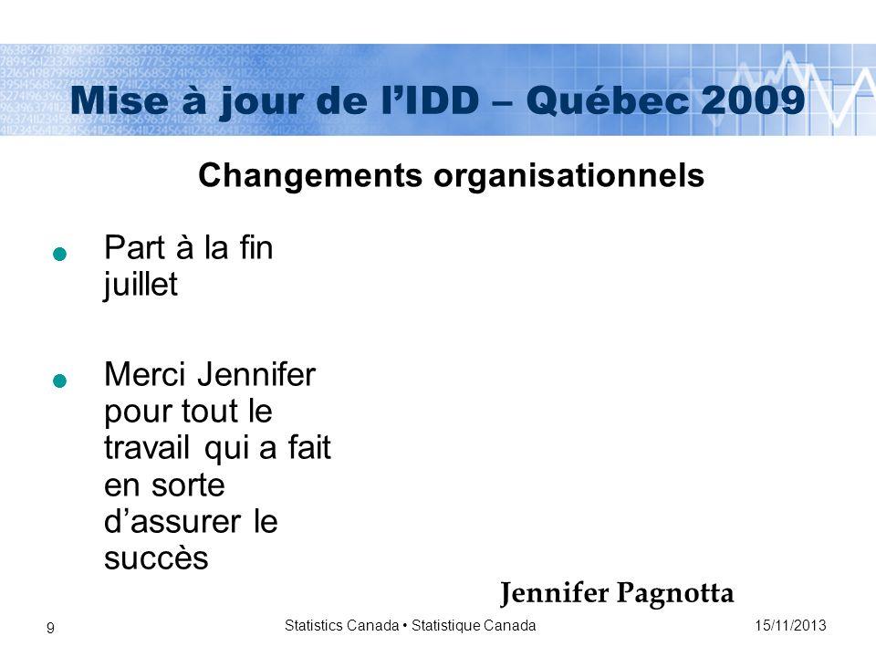 15/11/2013 Statistics Canada Statistique Canada 9 Mise à jour de lIDD – Québec 2009 Part à la fin juillet Merci Jennifer pour tout le travail qui a fait en sorte dassurer le succès Changements organisationnels Jennifer Pagnotta