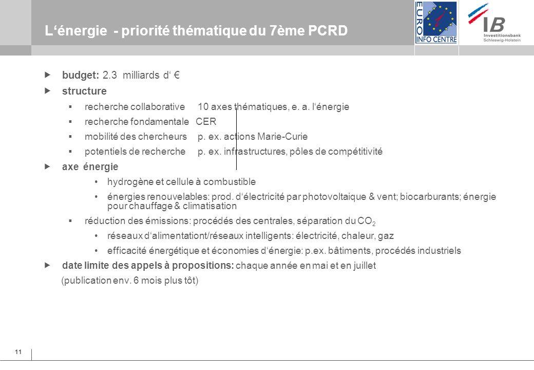 11 budget: 2.3 milliards d structure recherche collaborative 10 axes thématiques, e.