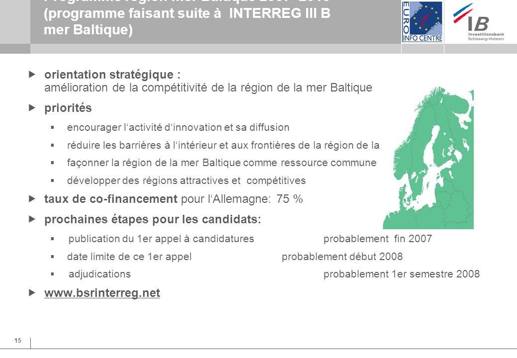 15 Programme région mer Baltique 2007 -2013 (programme faisant suite à INTERREG III B mer Baltique) orientation stratégique : amélioration de la compétitivité de la région de la mer Baltique priorités encourager lactivité dinnovation et sa diffusion réduire les barrières à lintérieur et aux frontières de la région de la mer Baltique façonner la région de la mer Baltique comme ressource commune développer des régions attractives et compétitives taux de co-financement pour lAllemagne: 75 % prochaines étapes pour les candidats: publication du 1er appel à candidatures probablement fin 2007 date limite de ce 1er appel probablement début 2008 adjudications probablement 1er semestre 2008 www.bsrinterreg.net