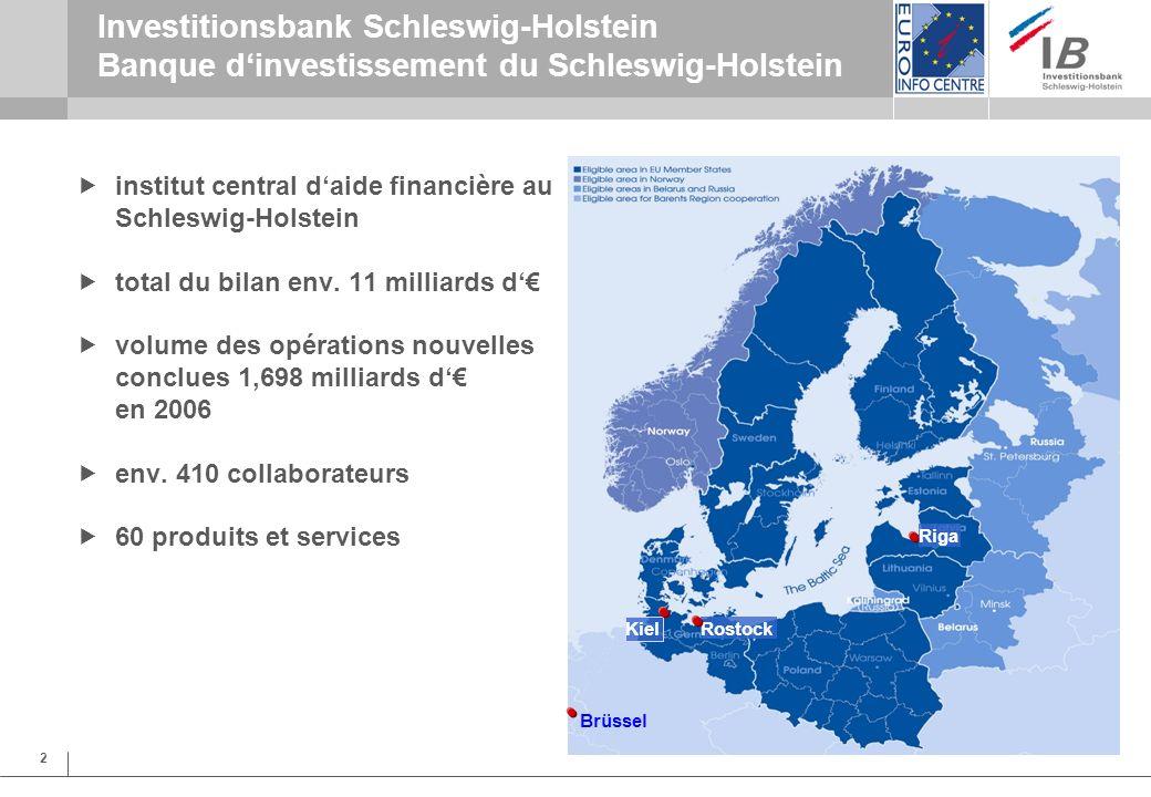 2 institut central daide financière au Schleswig-Holstein total du bilan env.
