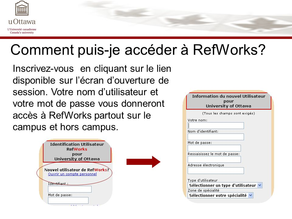 Comment puis-je accéder à RefWorks? Inscrivez-vous en cliquant sur le lien disponible sur lécran douverture de session. Votre nom dutilisateur et votr