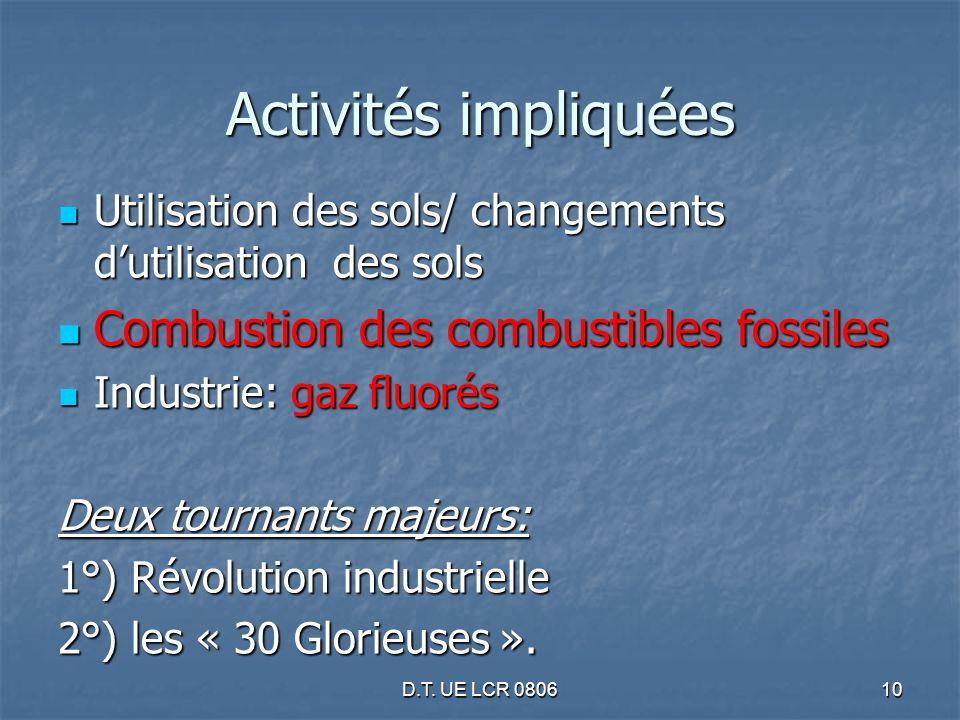 D.T. UE LCR 080610 Activités impliquées Utilisation des sols/ changements dutilisation des sols Utilisation des sols/ changements dutilisation des sol