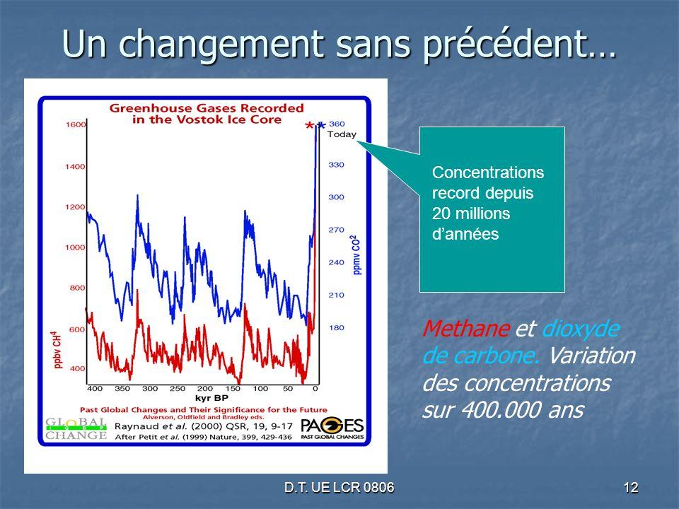 D.T. UE LCR 080612 Un changement sans précédent… Concentrations record depuis 20 millions dannées Methane et dioxyde de carbone. Variation des concent