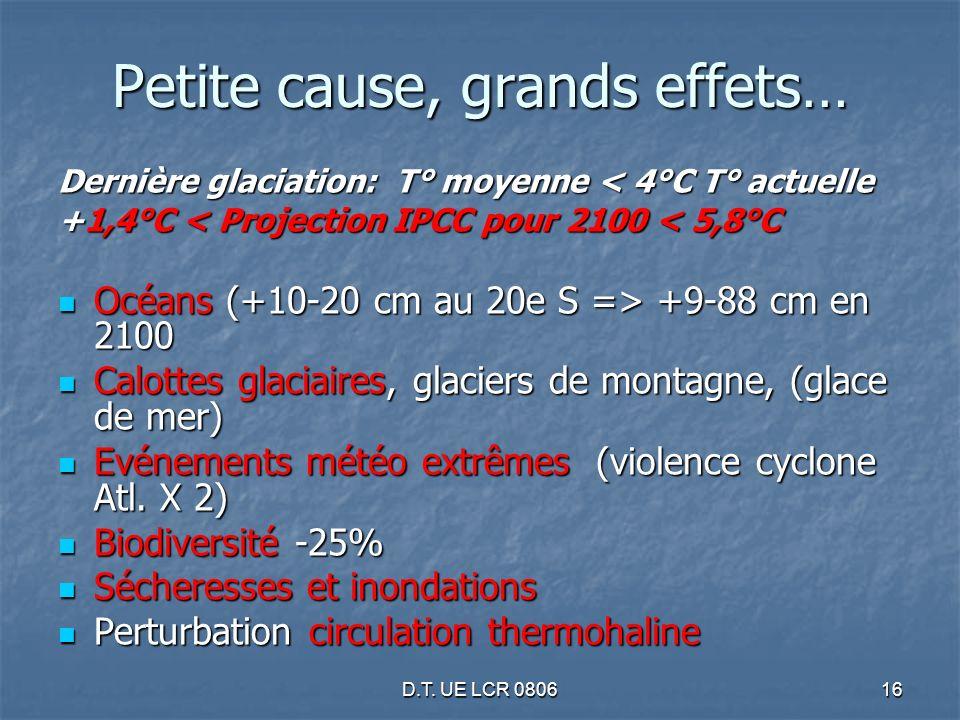 D.T. UE LCR 080616 Petite cause, grands effets… Dernière glaciation: T° moyenne < 4°C T° actuelle +1,4°C < Projection IPCC pour 2100 < 5,8°C Océans (+