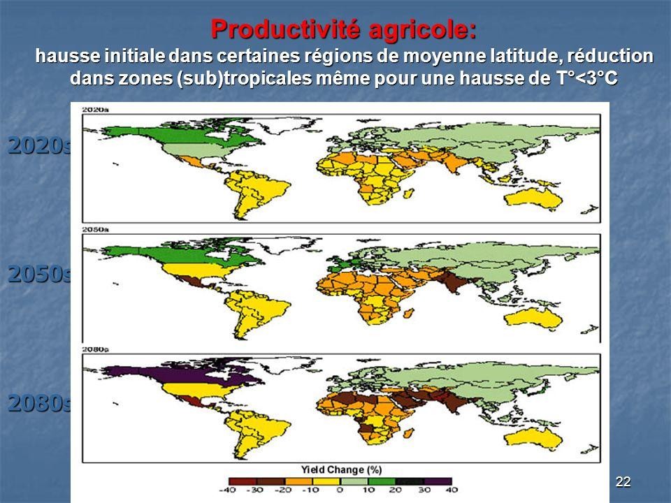 D.T. UE LCR 080622 2020s2050s2080s Productivité agricole: hausse initiale dans certaines régions de moyenne latitude, réduction dans zones (sub)tropic