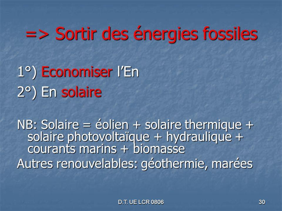 D.T. UE LCR 080630 => Sortir des énergies fossiles 1°) Economiser lEn 2°) En solaire NB: Solaire = éolien + solaire thermique + solaire photovoltaïque