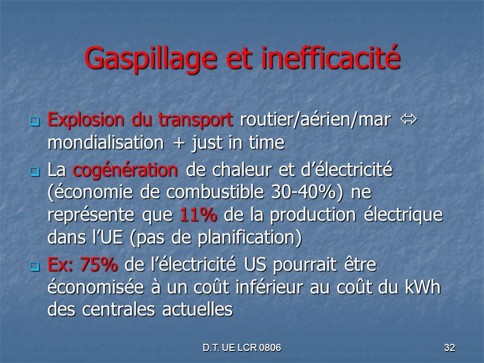 D.T. UE LCR 080632 Gaspillage et inefficacité Explosion du transport routier/aérien/mar mondialisation + just in time Explosion du transport routier/a