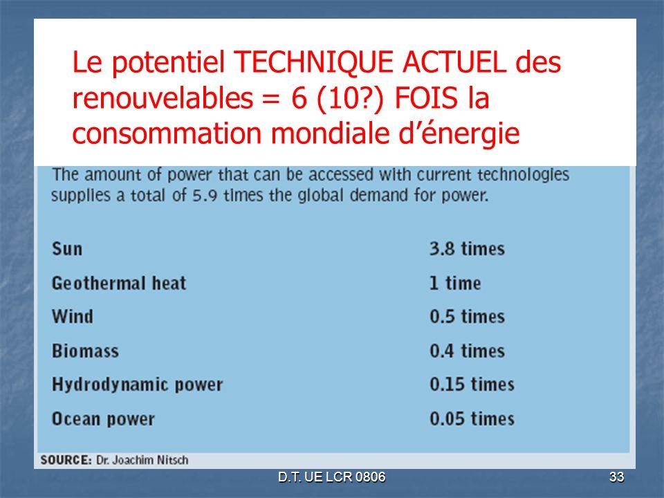 D.T. UE LCR 080633 Le potentiel TECHNIQUE ACTUEL des renouvelables = 6 (10?) FOIS la consommation mondiale dénergie