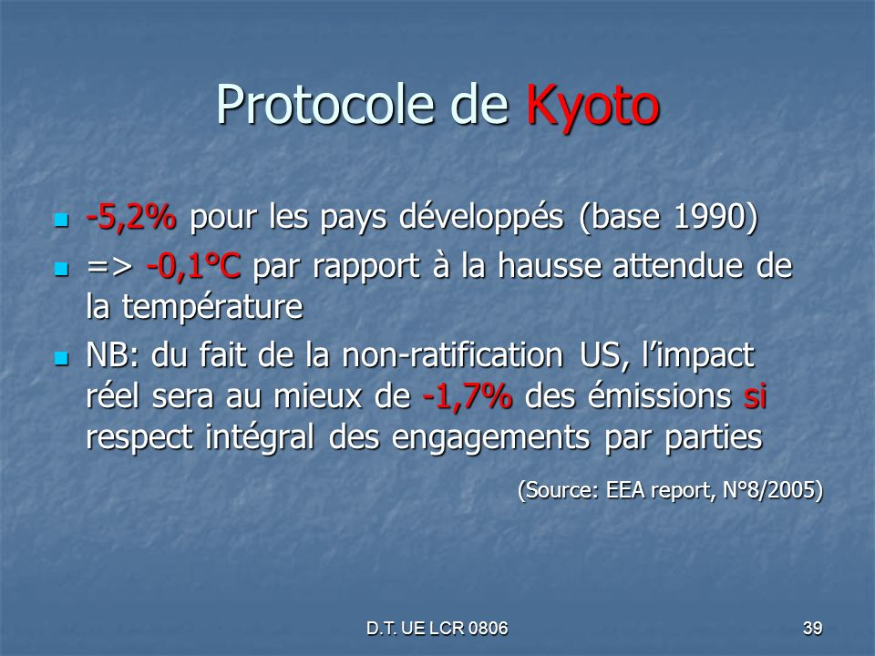D.T. UE LCR 080639 Protocole de Kyoto -5,2% pour les pays développés (base 1990) -5,2% pour les pays développés (base 1990) => -0,1°C par rapport à la