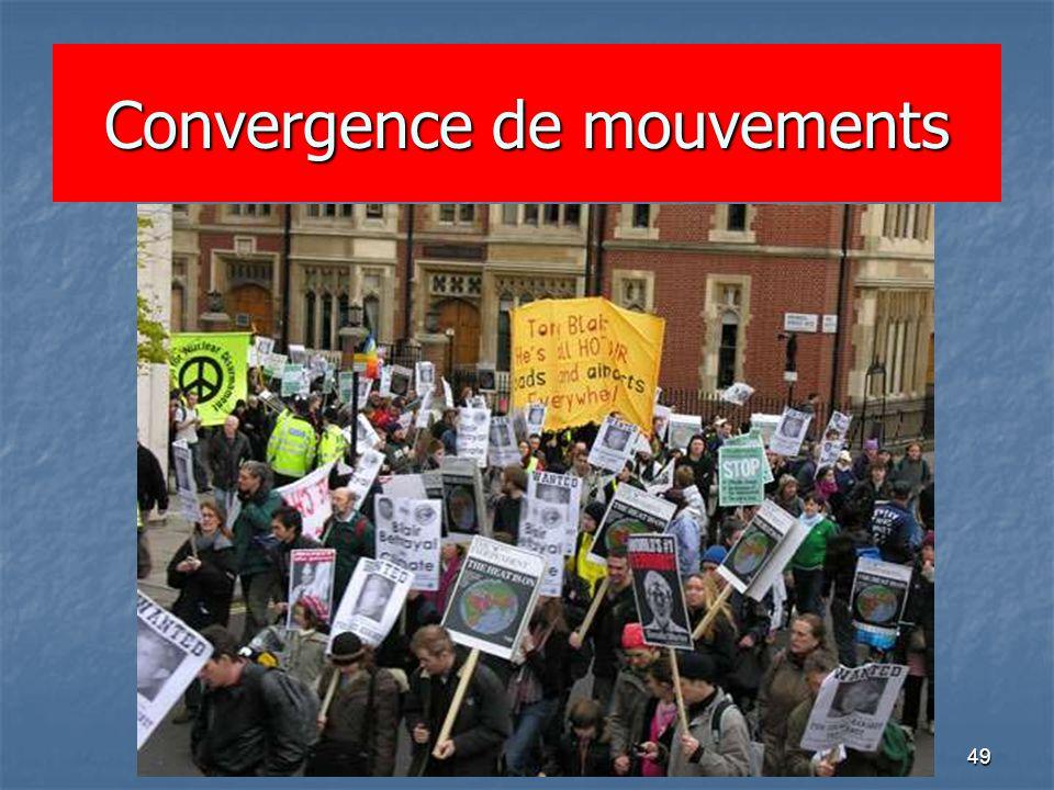 D.T. UE LCR 080649 Convergence de mouvements