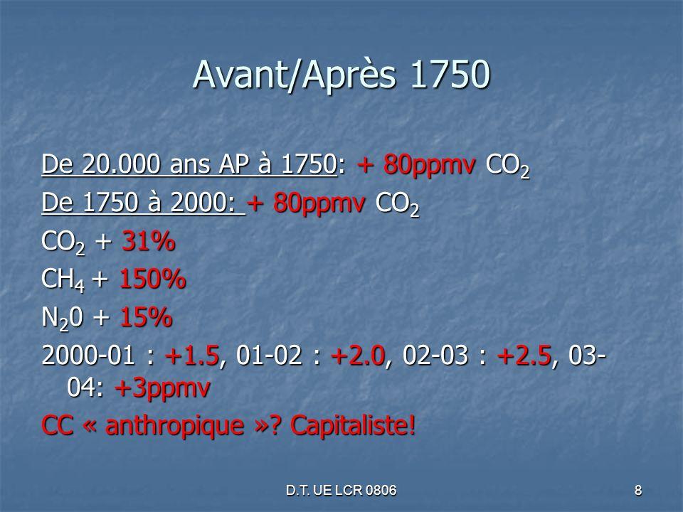 D.T. UE LCR 08068 Avant/Après 1750 De 20.000 ans AP à 1750: + 80ppmv CO 2 De 1750 à 2000: + 80ppmv CO 2 CO 2 + 31% CH 4 + 150% N 2 0 + 15% 2000-01 : +