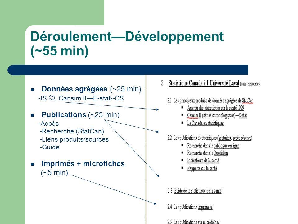 DéroulementDéveloppement (~55 min) Données agrégées (~25 min) -IS, Cansim IIE-stat--CS Publications (~25 min) -Accès -Recherche (StatCan) -Liens produ
