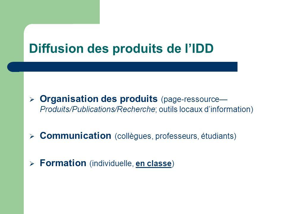 Diffusion des produits de lIDD Organisation des produits (page-ressource Produits/Publications/Recherche; outils locaux dinformation) Communication (c