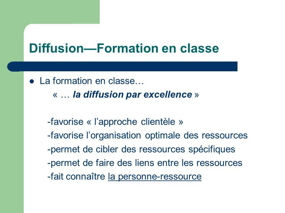 DiffusionFormation en classe La formation en classe… « … la diffusion par excellence » -favorise « lapproche clientèle » -favorise lorganisation optim