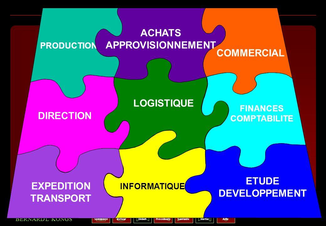 13 SommaireRetourSuivantePrécédenteAideSortieDébut GESTION PRODUCTION BERNARD L KONGS LOGISTIQUE PRODUCTION ACHATS APPROVISIONNEMENT COMMERCIAL DIRECT