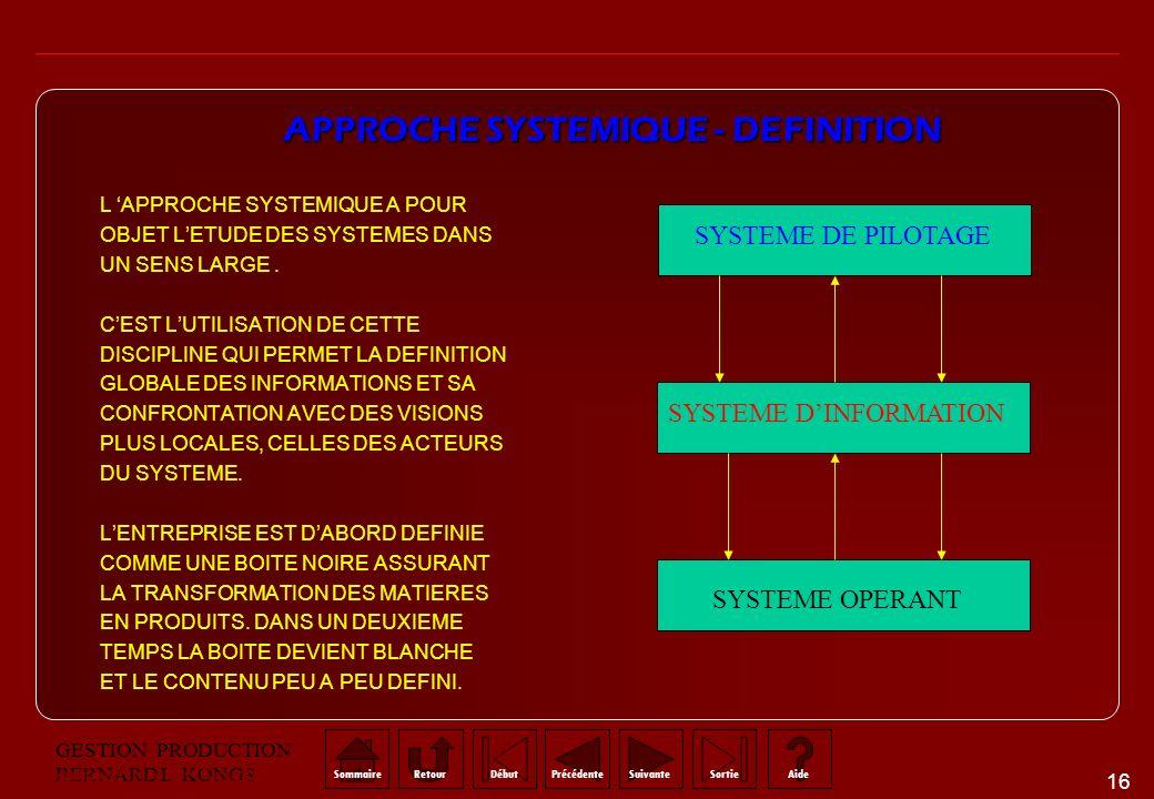 16 SommaireRetourSuivantePrécédenteAideSortieDébut GESTION PRODUCTION BERNARD L KONGS APPROCHE SYSTEMIQUE - DEFINITION Organisation et Système ® L APP