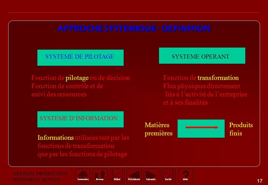 17 SommaireRetourSuivantePrécédenteAideSortieDébut GESTION PRODUCTION BERNARD L KONGS APPROCHE SYSTEMIQUE - DEFINITION SYSTEME DE PILOTAGE SYSTEME OPE