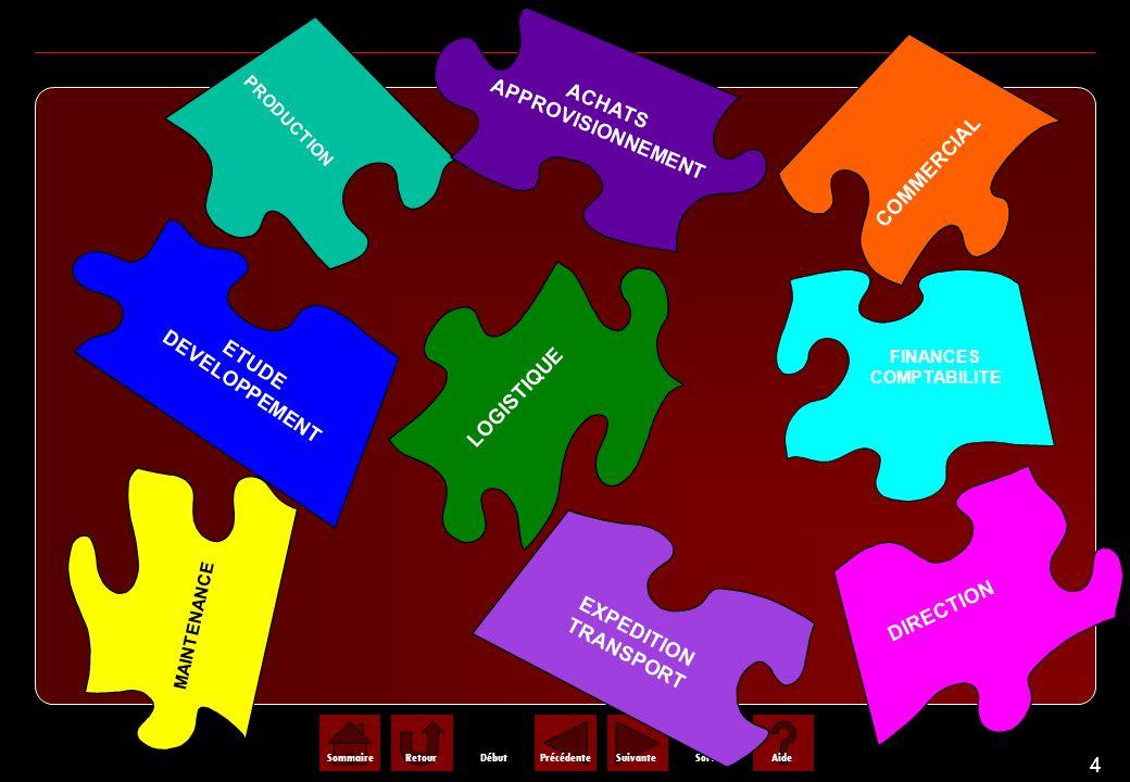 4 SommaireRetourSuivantePrécédenteAideSortieDébut GESTION PRODUCTION BERNARD L KONGS EXPEDITION TRANSPORT LOGISTIQUE PRODUCTION ACHATS APPROVISIONNEME