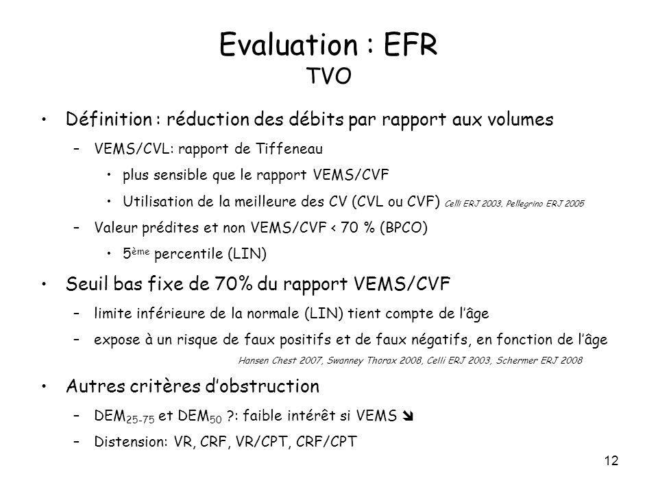 12 Définition : réduction des débits par rapport aux volumes –VEMS/CVL: rapport de Tiffeneau plus sensible que le rapport VEMS/CVF Utilisation de la m