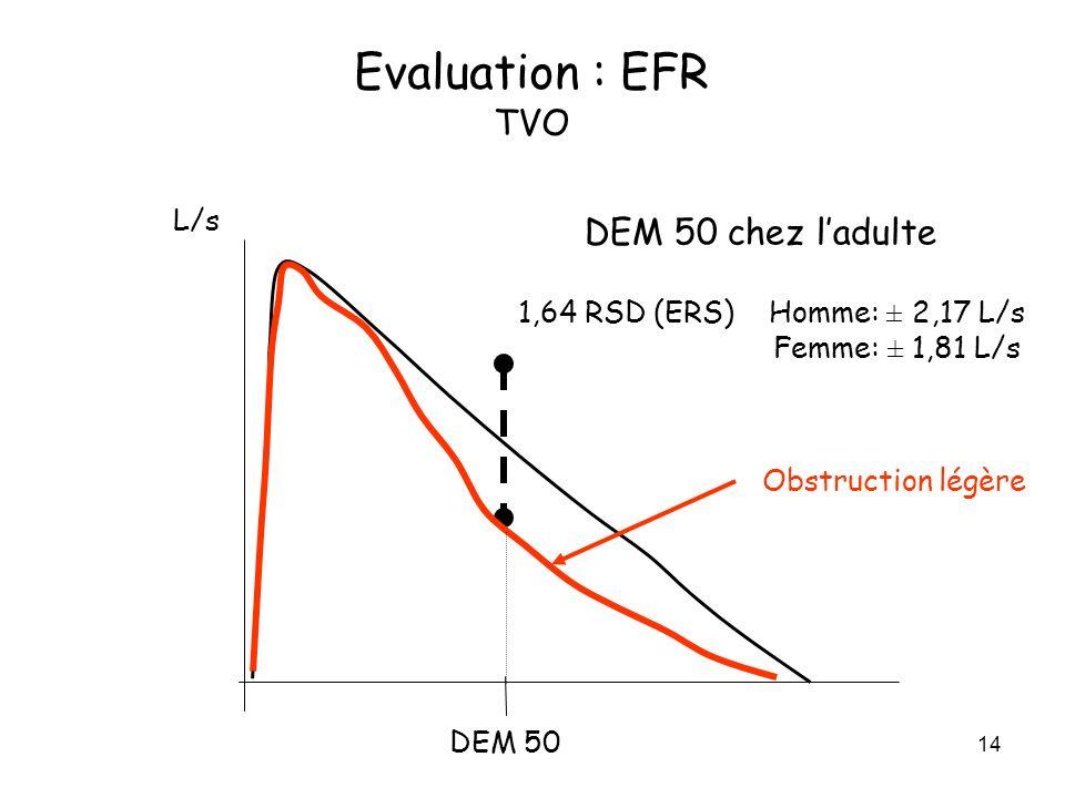 14 DEM 50 chez ladulte 1,64 RSD (ERS)Homme: ± 2,17 L/s Femme: ± 1,81 L/s Obstruction légère DEM 50 L/s Evaluation : EFR TVO