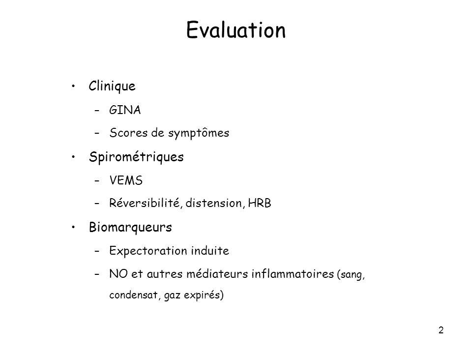 3 Critères de contrôle de lasthme évalué sur une semaine Contrôle totalContrôle partielNon contrôlé Symptômes diurnes< à 2 / semaine> à 2 / semaine > 3 des critères dasthme partiellement contrôlé en une semaine 1 exacerbation* Symptômes nocturnes /réveils Aucunprésence Limitation des activitésAucunprésence Utilisation de β2-mimétiques daction rapide < à 2 / semaine> à 2 / semaine Obstruction: VEMS ou DEPNormal (> 80%) < 80% prédit ou meilleur ExacerbationsAucune> 1 par an * 1 exacerbation dans la semaine définit à elle seule le caractère « non contrôlé » de la semaine Gina 2009