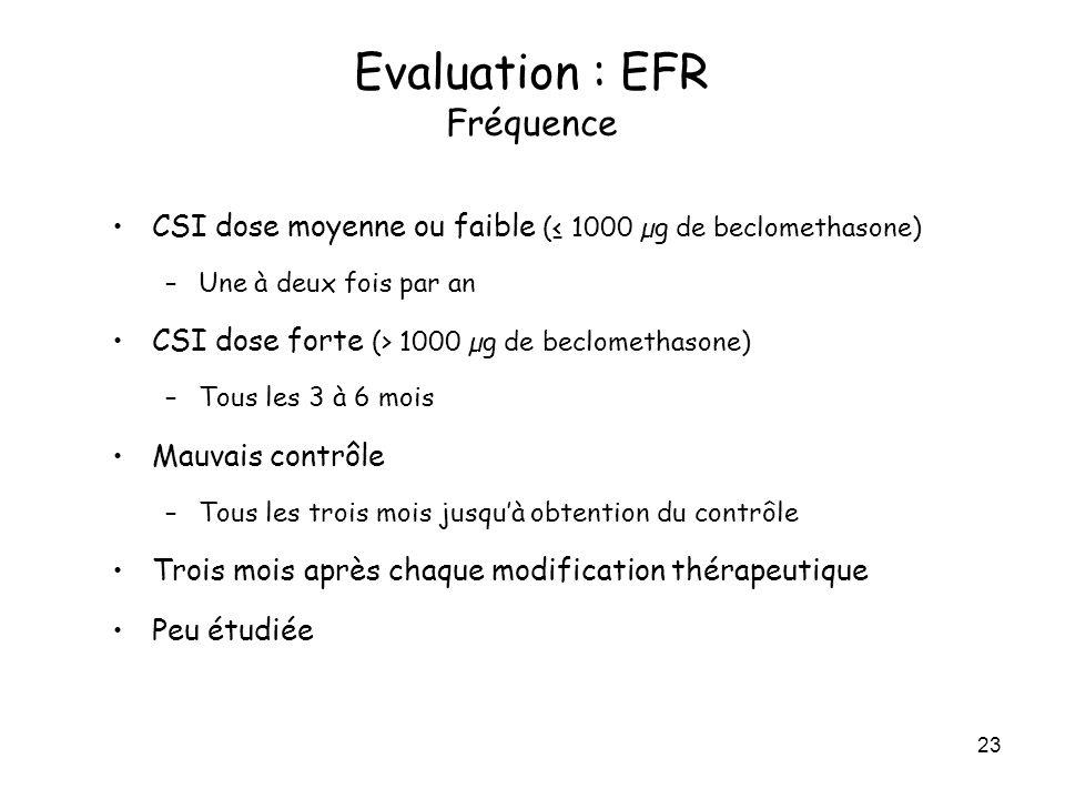 23 CSI dose moyenne ou faible ( 1000 µg de beclomethasone) –Une à deux fois par an CSI dose forte (> 1000 µg de beclomethasone) –Tous les 3 à 6 mois M