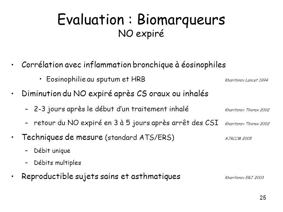 25 Corrélation avec inflammation bronchique à éosinophiles Eosinophilie au sputum et HRB Kharitonov Lancet 1994 Diminution du NO expiré après CS oraux