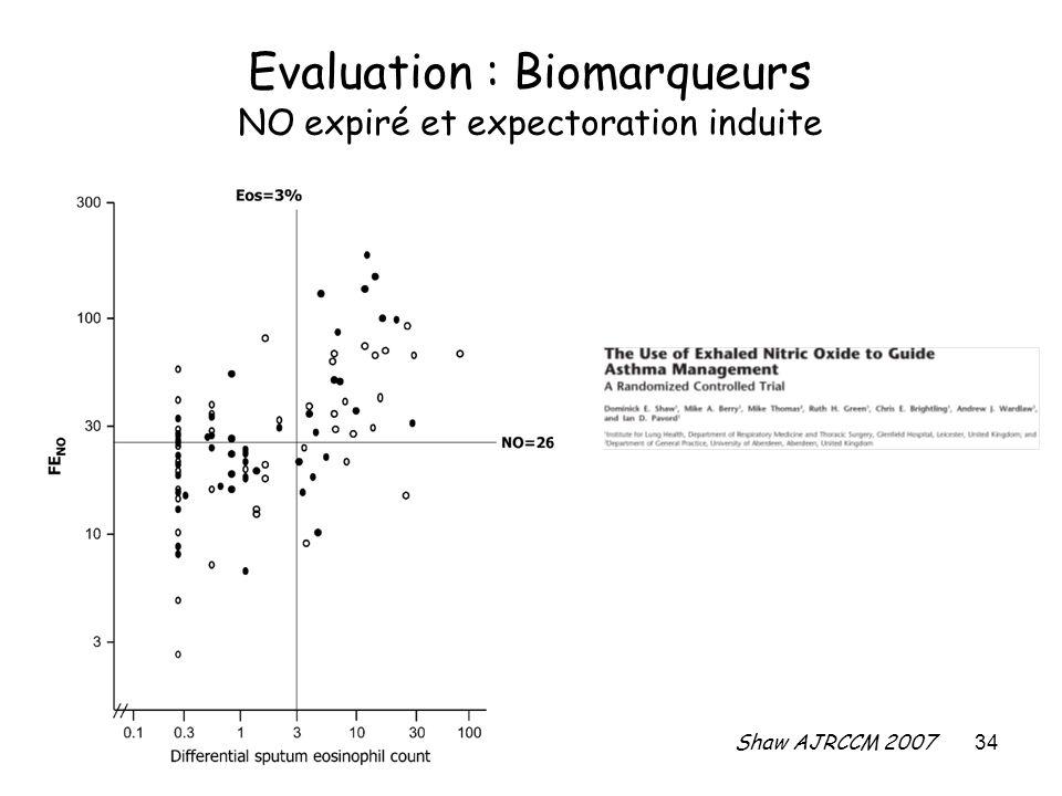 34 Evaluation : Biomarqueurs NO expiré et expectoration induite Shaw AJRCCM 2007