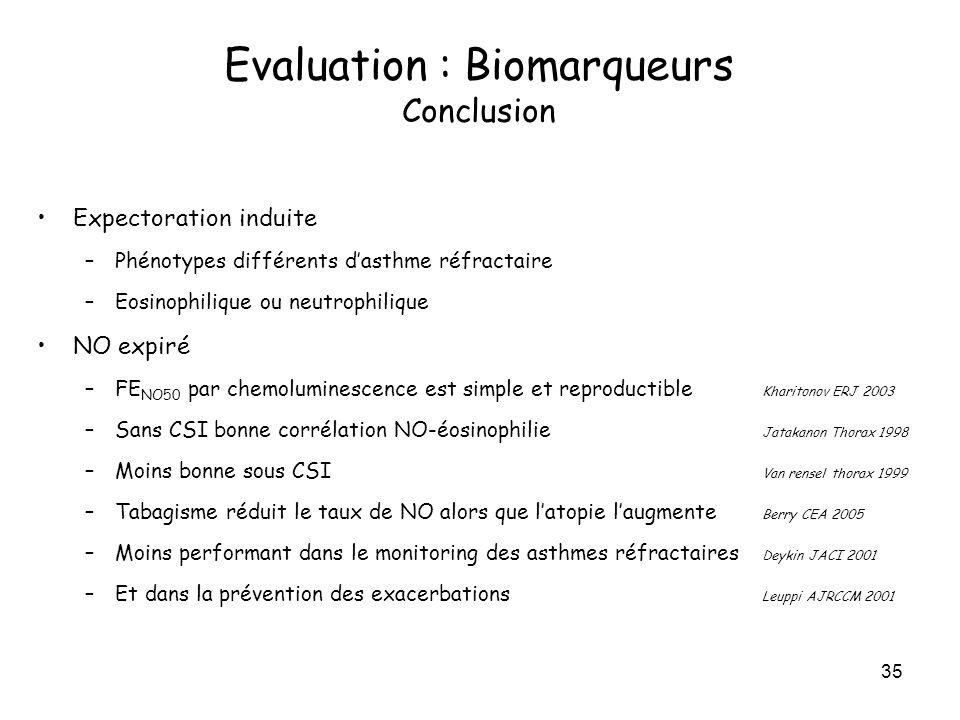 35 Expectoration induite –Phénotypes différents dasthme réfractaire –Eosinophilique ou neutrophilique NO expiré –FE NO50 par chemoluminescence est sim