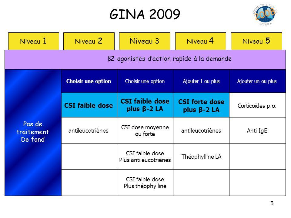 5 GINA 2009 Niveau 1 Niveau 2 Niveau 3 Niveau 4 Niveau 5 Choisir une option Ajouter 1 ou plusAjouter un ou plus CSI faible dose plus β-2 LA CSI forte