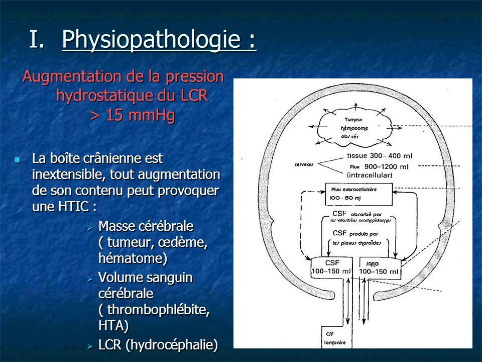 I.Physiopathologie : Augmentation de la pression hydrostatique du LCR > 15 mmHg La boîte crânienne est inextensible, tout augmentation de son contenu